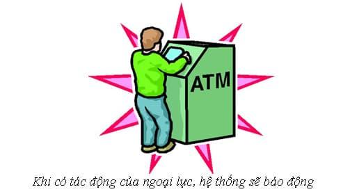 Báo động cho các máy ATM, ECA-GPIs4.1ATM & ECA-GPIs4.4ATM: