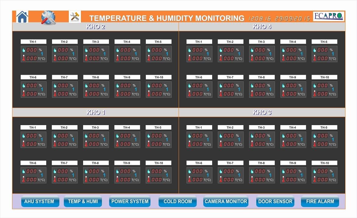 Giải pháp đo và giám sát nhiệt độ và độ ẩm trong không gian rộng
