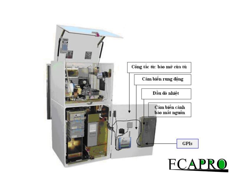 Hệ thống báo động an ninh cây ATM - Ngân hàng