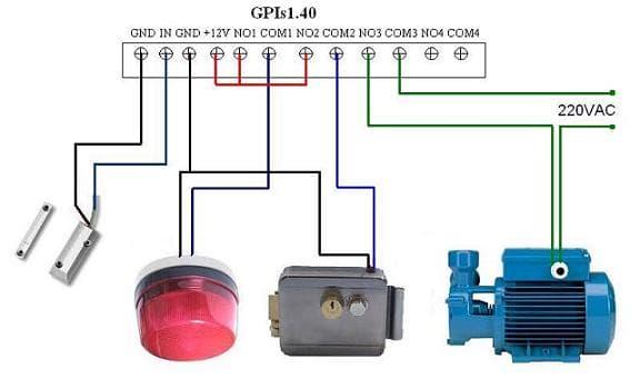 TB điều khiển qua tin nhắn và cuộc gọi di động, ECA-GPIs1.40