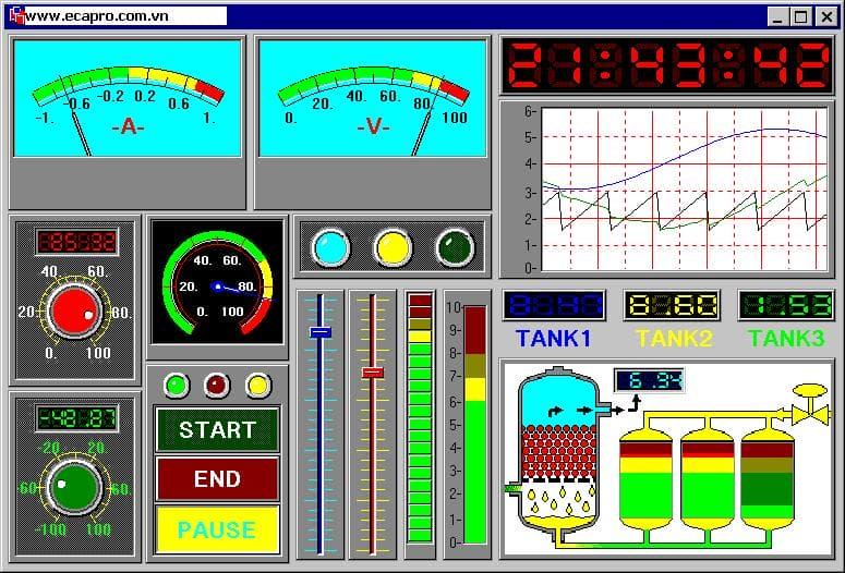 Thiết bị thực hành điện tử đo lường cảm biến